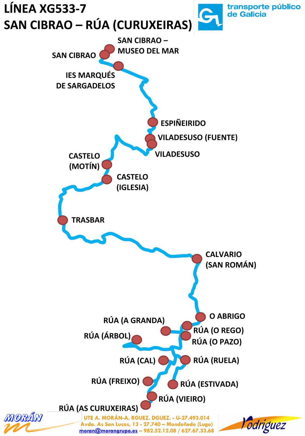 Líneas de transporte incluidas en la concesión XG533 «A
